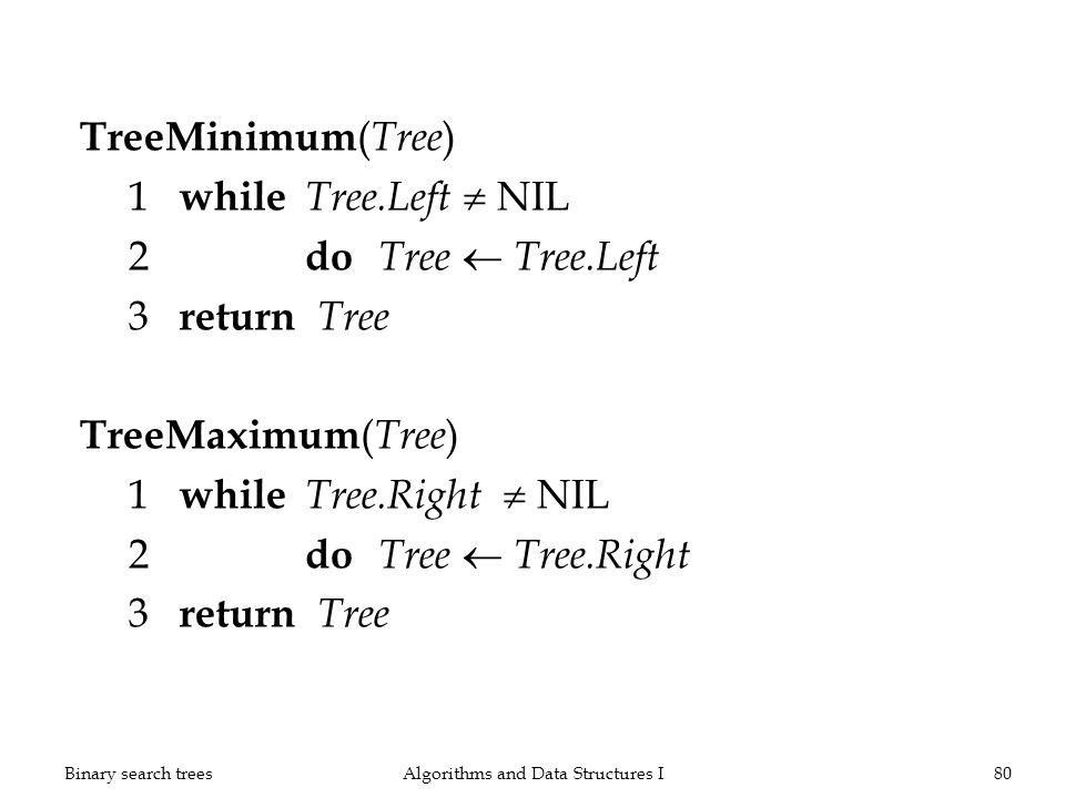 TreeMinimum ( Tree ) 1 while Tree.Left NIL 2 do Tree Tree.Left 3 return Tree TreeMaximum ( Tree ) 1 while Tree.Right NIL 2 do Tree Tree.Right 3 return