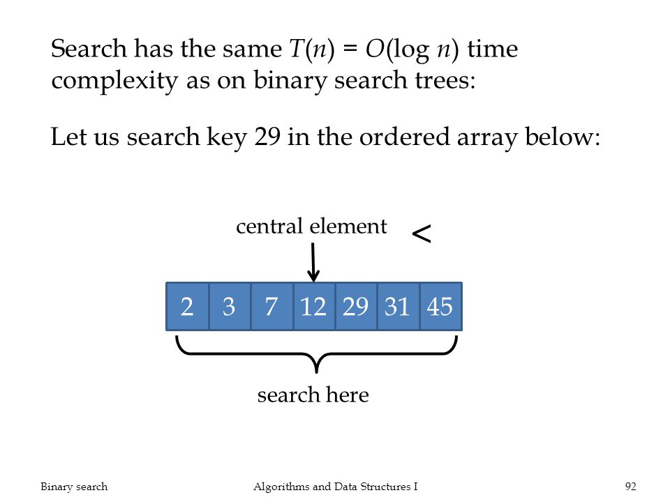 Let us search key 29 in the ordered array below: Binary searchAlgorithms and Data Structures I92 Search has the same T ( n ) = O (log n ) time complex