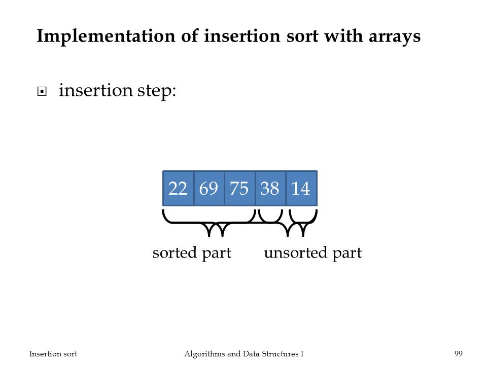 Implementation of insertion sort with arrays insertion step: Insertion sortAlgorithms and Data Structures I99 2269753814 sorted partunsorted part