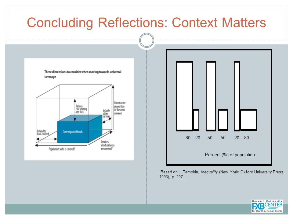 Concluding Reflections: Context Matters Based on L.