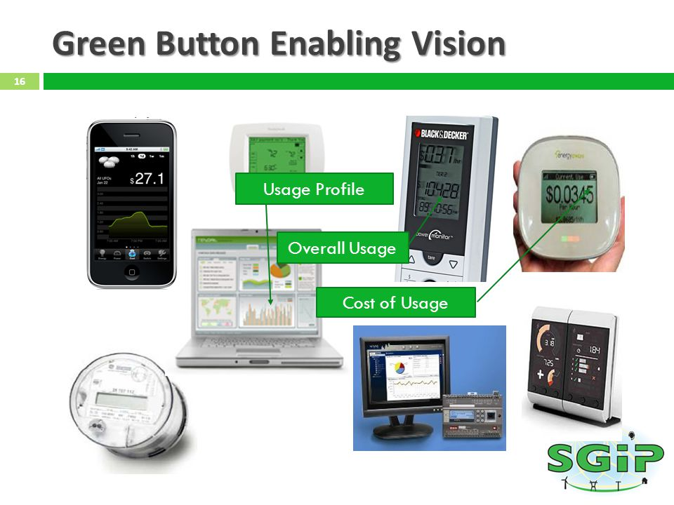 16 Usage Profile Overall Usage Cost of Usage Green Button Enabling Vision