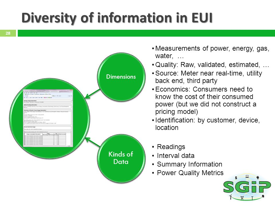 Diversity of information in EUI 28 Measurements of power, energy, gas, water, … Quality: Raw, validated, estimated, … Source: Meter near real-time, utility back end, third party Economics: Consumers need to know the cost of their consumed power (but we did not construct a pricing model) Identification: by customer, device, location Readings Interval data Summary Information Power Quality Metrics