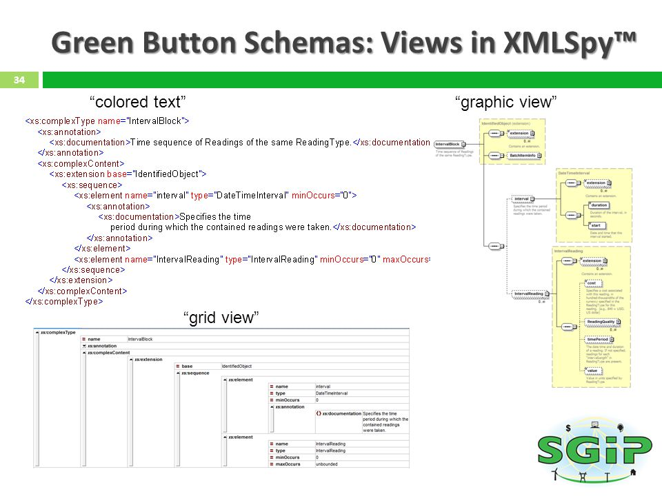 Green Button Schemas: Views in XMLSpy 34 colored text grid view graphic view