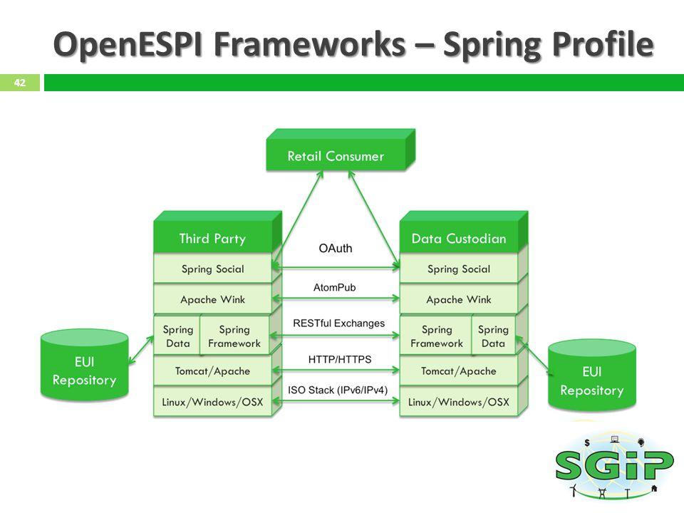 OpenESPI Frameworks – Spring Profile 42