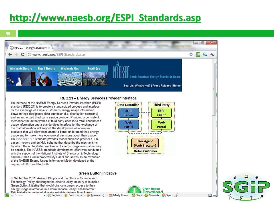 http://www.naesb.org/ESPI_Standards.asp 48