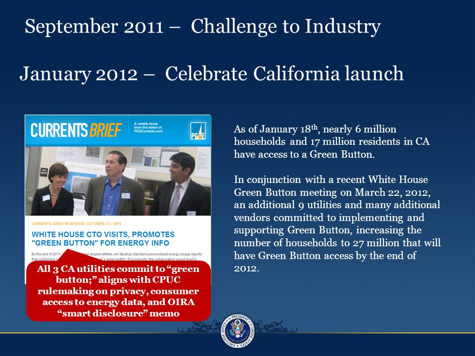 September 2011 – Challenge to Industry January 2012 – Celebrate California launch As of January 18 th, nearly 6 million households and 17 million residents in CA have access to a Green Button.