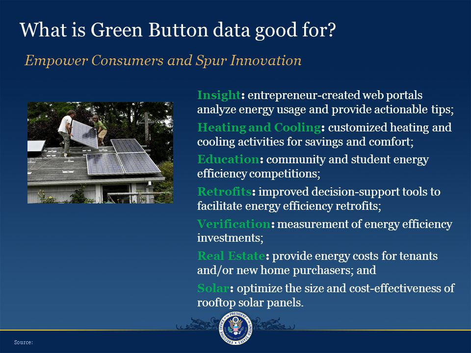 Source: What is Green Button data good for.