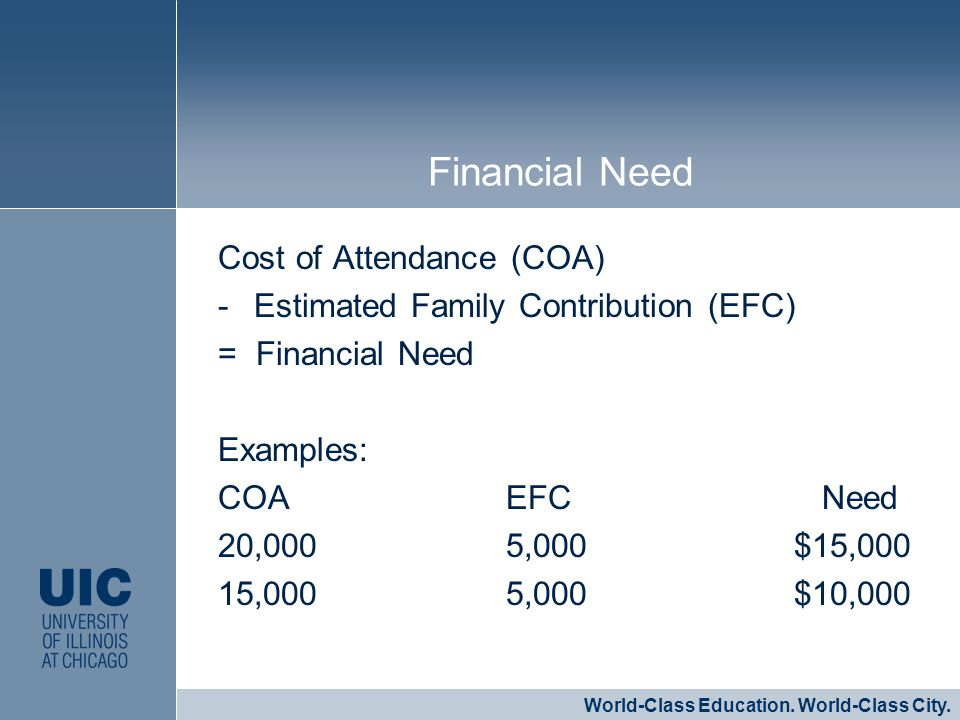 Cost of Attendance (COA) -Estimated Family Contribution (EFC) = Financial Need Examples: COA EFC Need 20,0005,000$15,000 15,0005,000$10,000 CLICK TO EDIT MASTER STYLE World-Class Education.