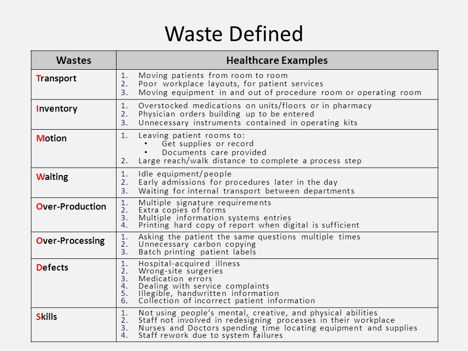 Waste Defined WastesHealthcare Examples Transport 1.Moving patients from room to room 2.Poor workplace layouts, for patient services 3.Moving equipmen