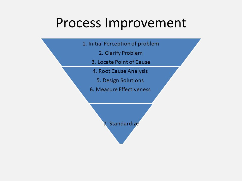 Process Improvement 1. Initial Perception of problem 2. Clarify Problem 3. Locate Point of Cause 4. Root Cause Analysis 5. Design Solutions 6. Measure