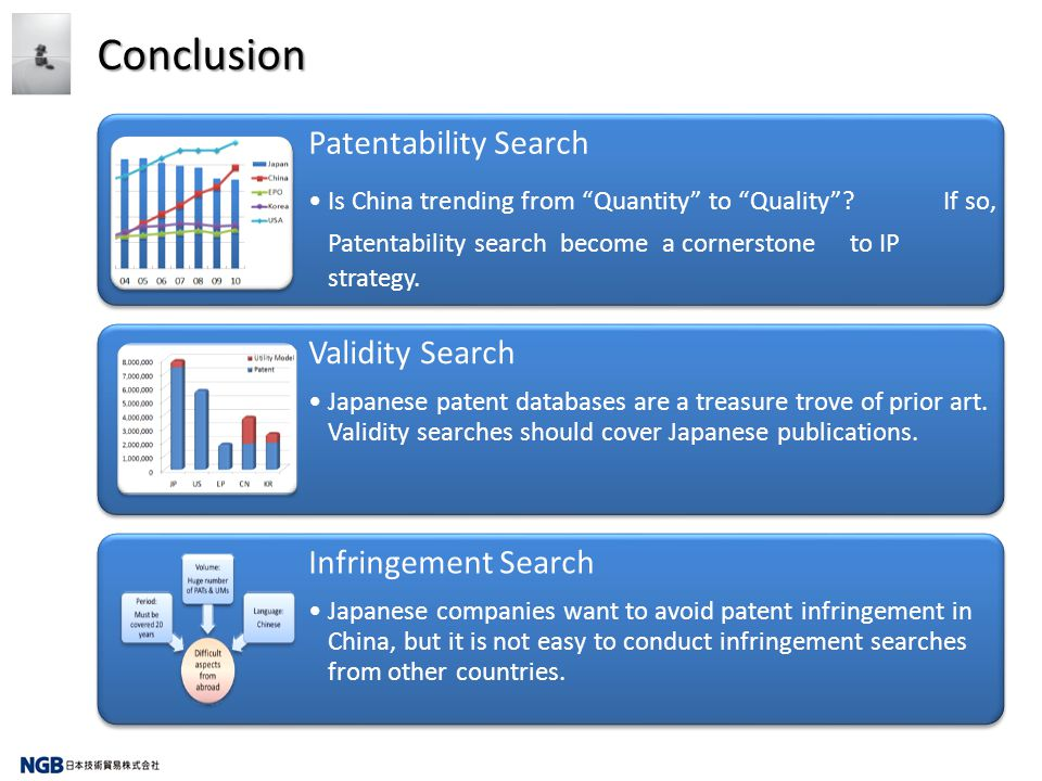Conclusion Patentability Search Is China trending from Quantity to Quality? If so, Patentability search become a cornerstone to IP strategy. Validity
