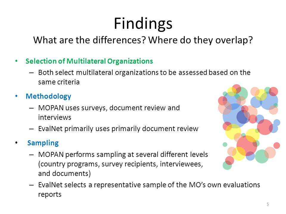 Findings What are the differences? Where do they overlap? Selection of Multilateral Organizations – Both select multilateral organizations to be asses