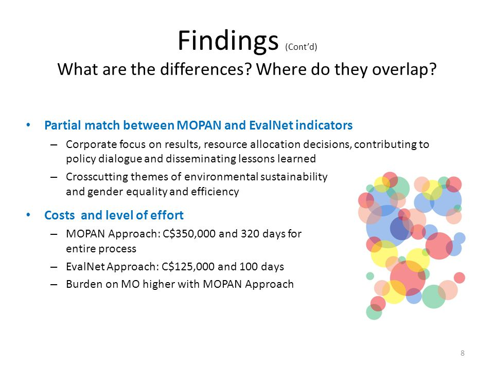 Findings (Contd) What are the differences? Where do they overlap? Partial match between MOPAN and EvalNet indicators – Corporate focus on results, res