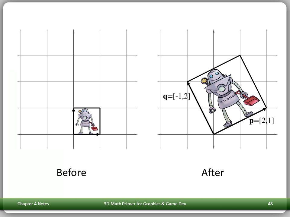 Chapter 4 Notes3D Math Primer for Graphics & Game Dev48 BeforeAfter