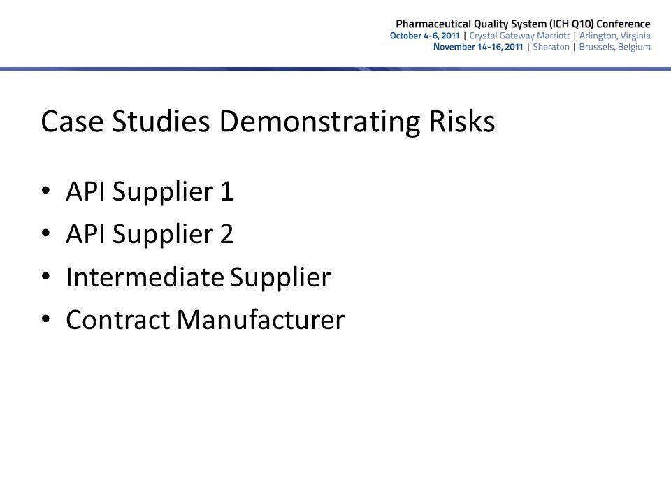 Case Studies Demonstrating Risks API Supplier 1 API Supplier 2 Intermediate Supplier Contract Manufacturer 15