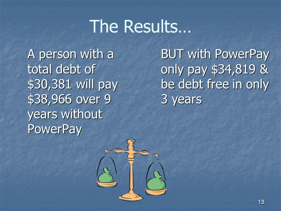 13 A person with a total debt of $30,381 will pay $38,966 over 9 years without PowerPay BUT with PowerPay only pay $34,819 & be debt free in only 3 ye