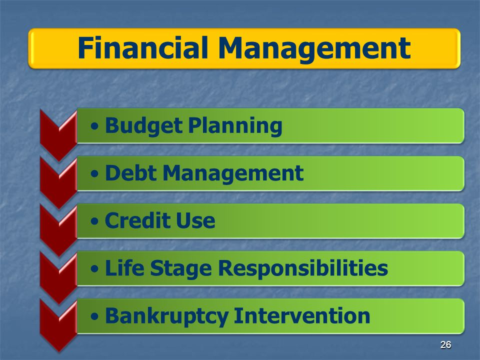 Budget PlanningDebt ManagementCredit UseLife Stage ResponsibilitiesBankruptcy Intervention Financial Management 26