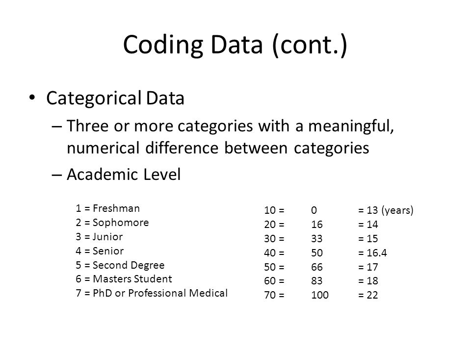 Coding Data (cont.) Categorical Data – Three or more categories with a meaningful, numerical difference between categories – Academic Level 1 = Freshman 2 = Sophomore 3 = Junior 4 = Senior 5 = Second Degree 6 = Masters Student 7 = PhD or Professional Medical 10 = 0 = 13 (years) 20 = 16 = 14 30 = 33 = 15 40 = 50= 16.4 50 = 66= 17 60 = 83= 18 70 = 100 = 22