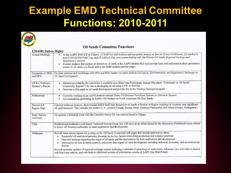 Example EMD Technical Committee Functions: 2010-2011