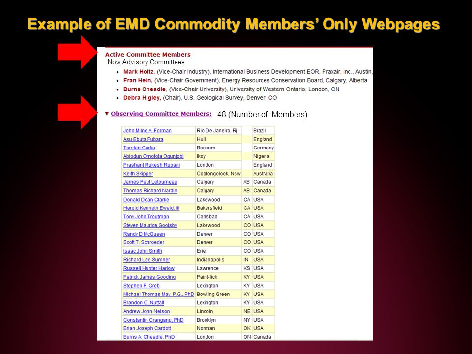 Example of EMD Commodity Members Only Webpages 48 (Number of Members) Now Advisory Committees
