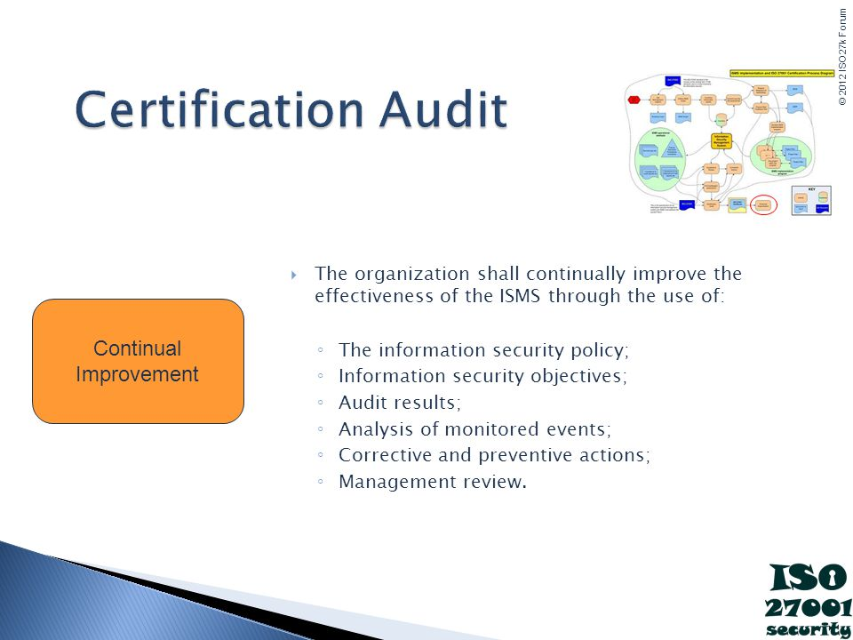 © 2012 ISO27k Forum Certification Audit The organization shall continually improve the effectiveness of the ISMS through the use of: The information security policy; Information security objectives; Audit results; Analysis of monitored events; Corrective and preventive actions; Management review.