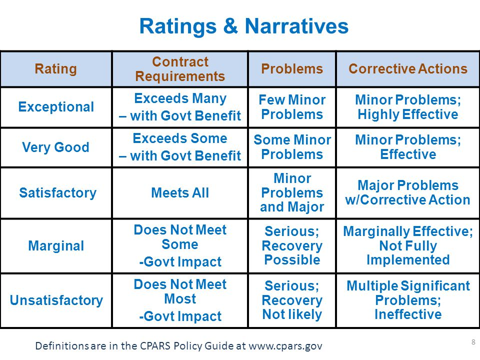 Ratings & Narratives Rating Contract Requirements ProblemsCorrective Actions Exceptional Exceeds Many – with Govt Benefit Few Minor Problems Minor Pro