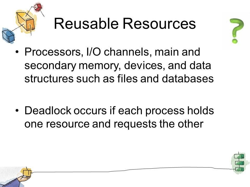 Reusable Resources Processors, I/O channels, main and secondary memory, devices, and data structures such as files and databases Deadlock occurs if each process holds one resource and requests the other