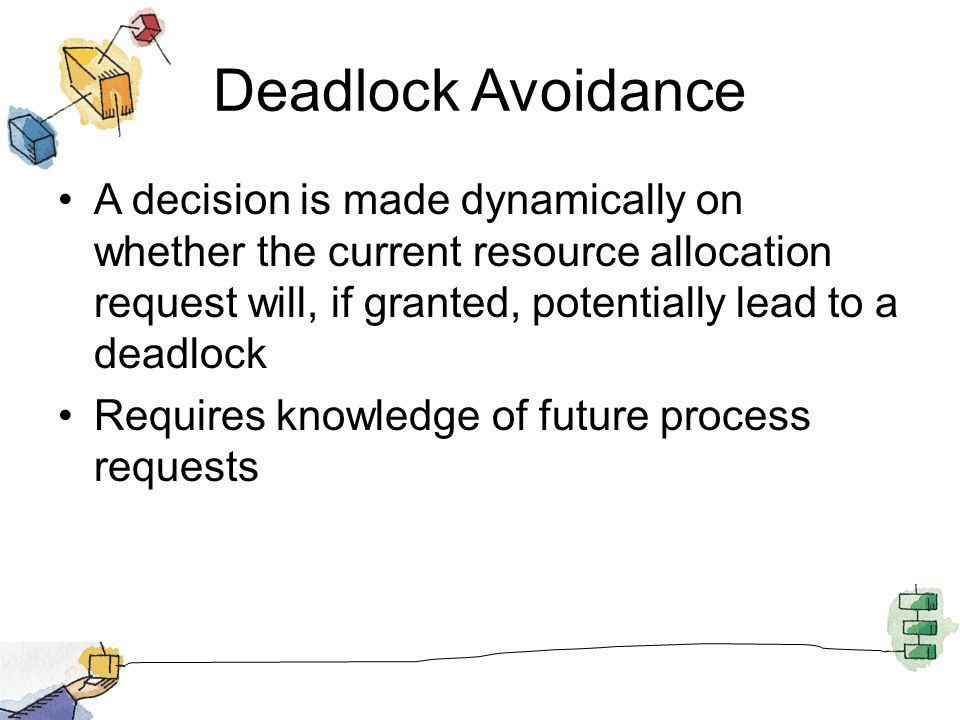 Deadlock Avoidance A decision is made dynamically on whether the current resource allocation request will, if granted, potentially lead to a deadlock Requires knowledge of future process requests