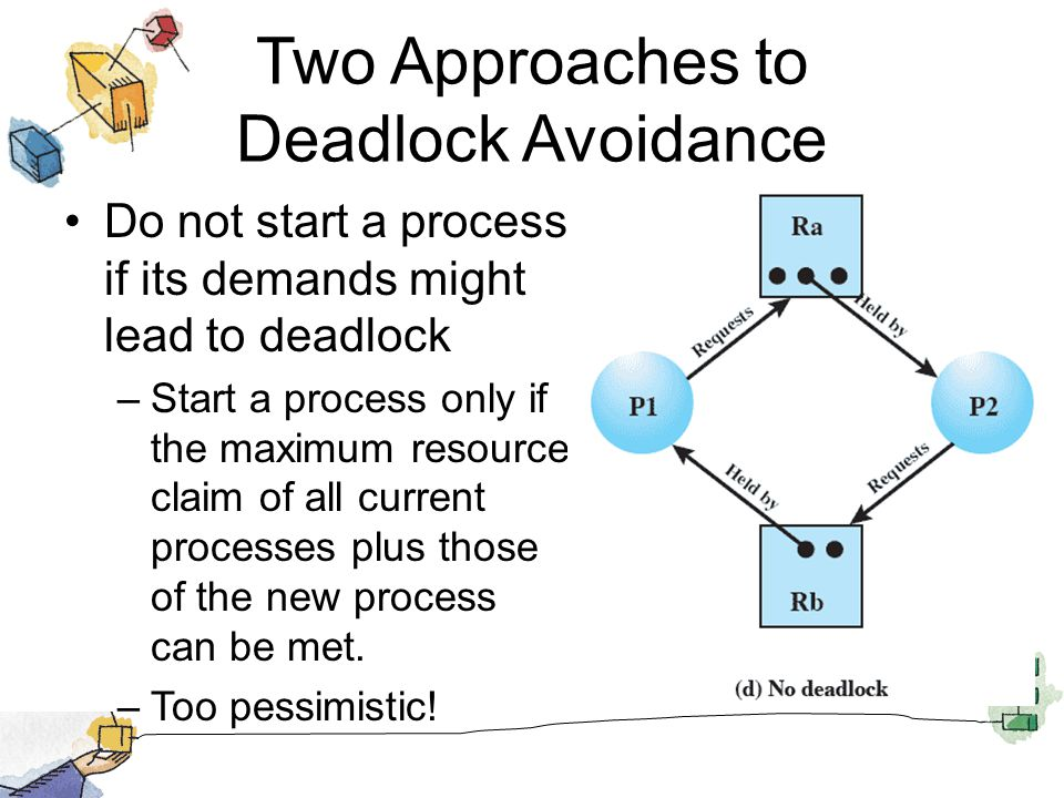 Two Approaches to Deadlock Avoidance Do not start a process if its demands might lead to deadlock –Start a process only if the maximum resource claim of all current processes plus those of the new process can be met.