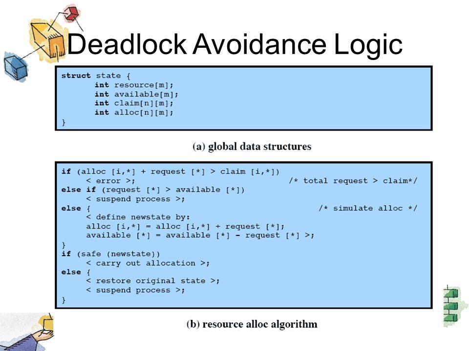 Deadlock Avoidance Logic