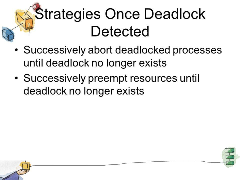 Strategies Once Deadlock Detected Successively abort deadlocked processes until deadlock no longer exists Successively preempt resources until deadloc
