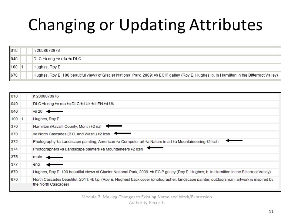 11 Changing or Updating Attributes Module 7. Making Changes to Existing Name and Work/Expression Authority Records