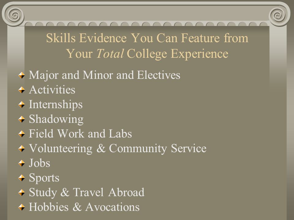 Major and Minor and Electives Activities Internships Shadowing Field Work and Labs Volunteering & Community Service Jobs Sports Study & Travel Abroad Hobbies & Avocations Skills Evidence You Can Feature from Your Total College Experience