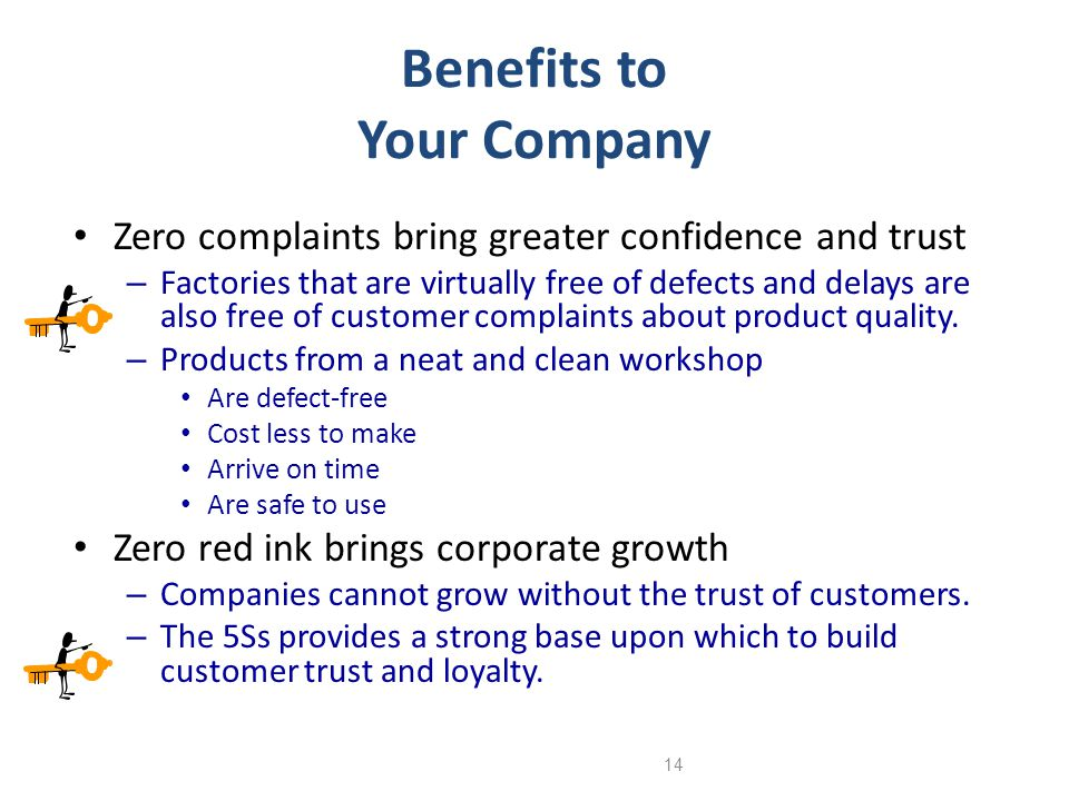 14 Benefits to Your Company Zero complaints bring greater confidence and trust – Factories that are virtually free of defects and delays are also free