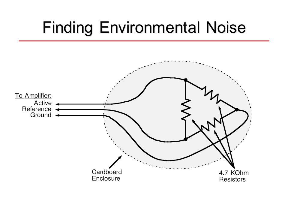 Finding Environmental Noise