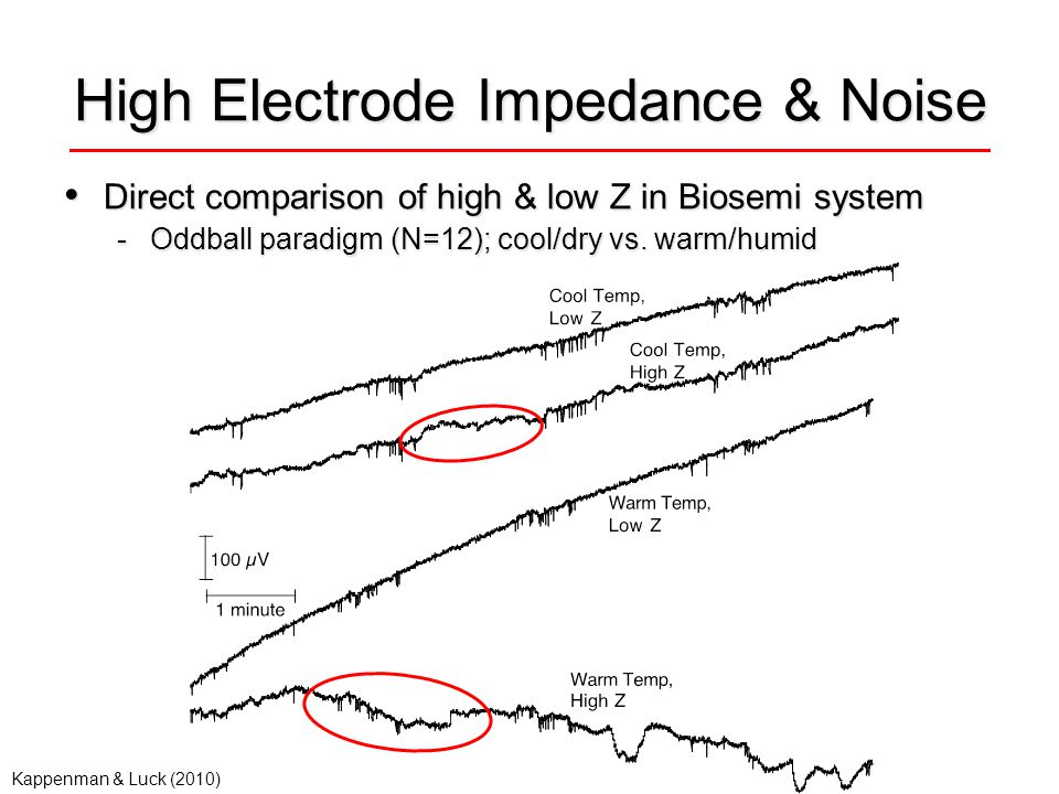 High Electrode Impedance & Noise Direct comparison of high & low Z in Biosemi system Direct comparison of high & low Z in Biosemi system -Oddball paradigm (N=12); cool/dry vs.