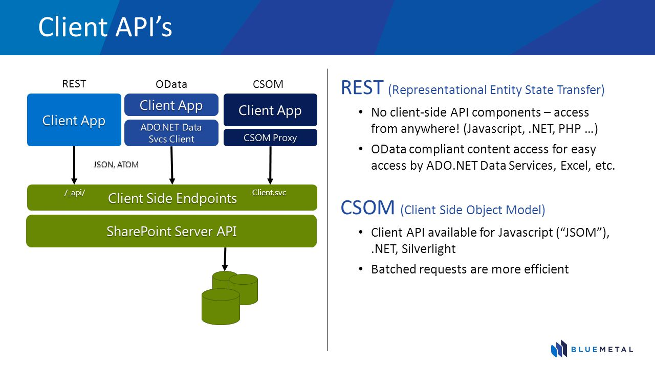 Client APIs REST (Representational Entity State Transfer) No client-side API components – access from anywhere.