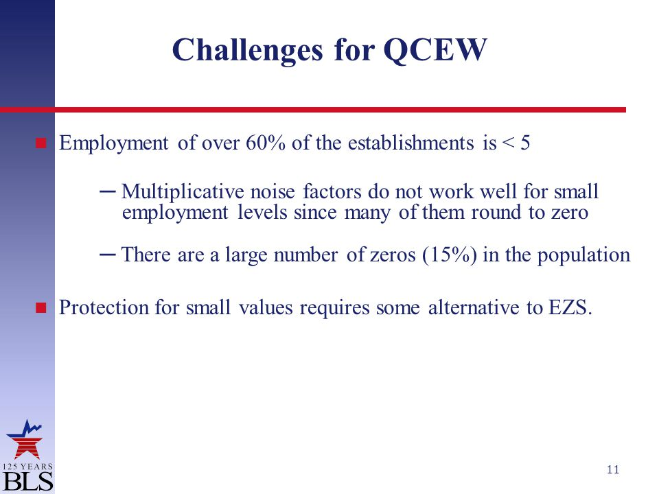Challenges for QCEW Employment of over 60% of the establishments is < 5 Multiplicative noise factors do not work well for small employment levels sinc