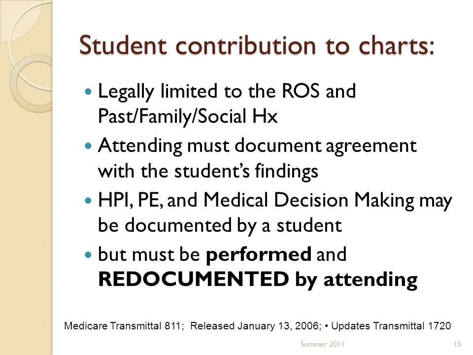 Student contribution to charts: Legally limited to the ROS and Past/Family/Social Hx Attending must document agreement with the students findings HPI, PE, and Medical Decision Making may be documented by a student but must be performed and REDOCUMENTED by attending 15Summer 2011 Medicare Transmittal 811; Released January 13, 2006; Updates Transmittal 1720
