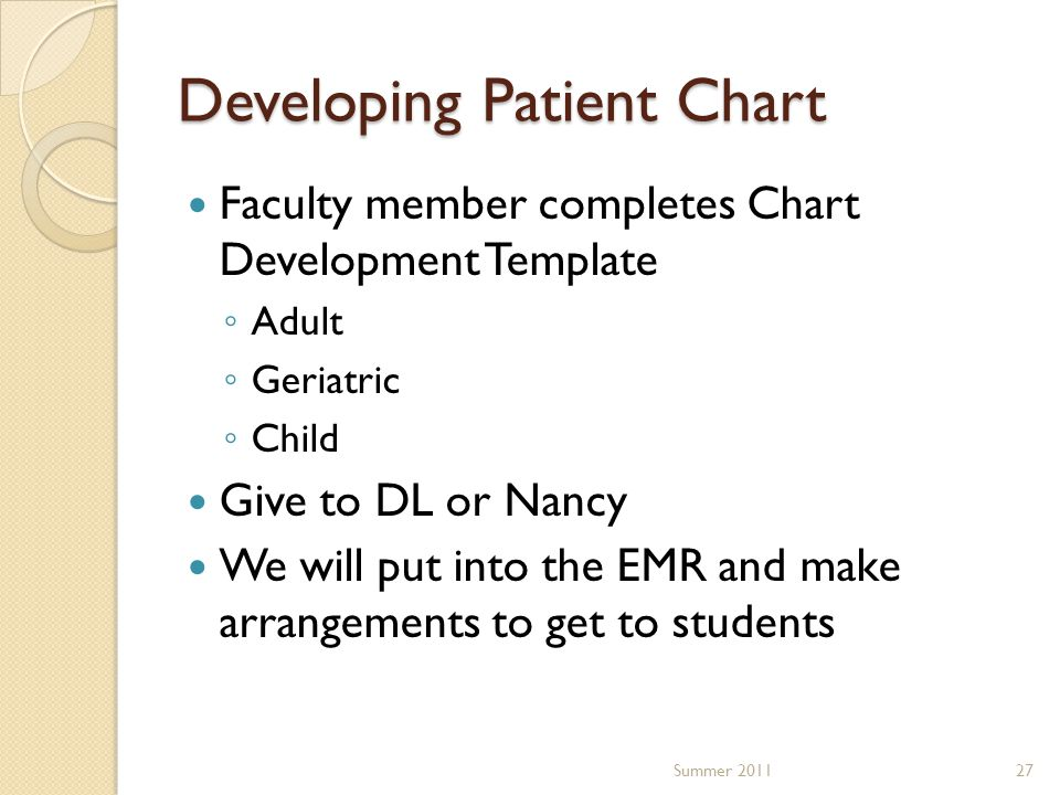Developing Patient Chart Faculty member completes Chart Development Template Adult Geriatric Child Give to DL or Nancy We will put into the EMR and make arrangements to get to students 27Summer 2011