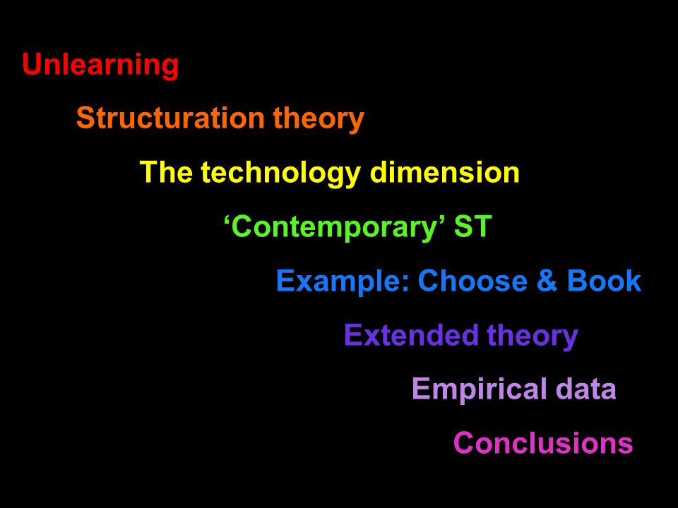 Unlearning Structuration theory The technology dimension Contemporary ST Example: Choose & Book Extended theory Empirical data Conclusions