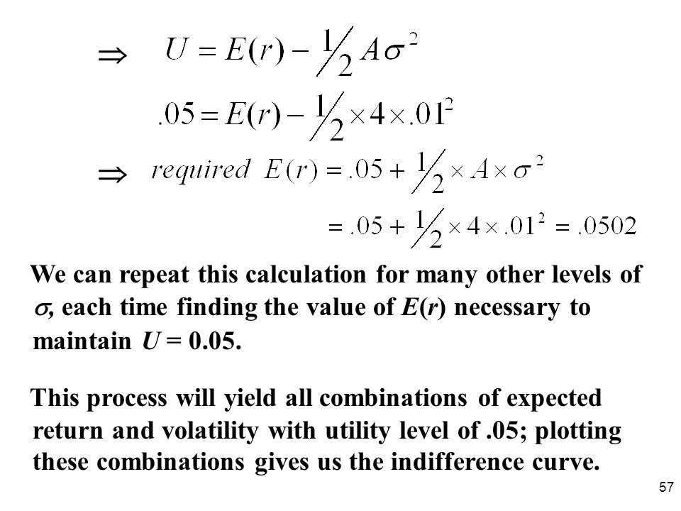 57 We can repeat this calculation for many other levels of, each time finding the value of E(r) necessary to maintain U = 0.05.