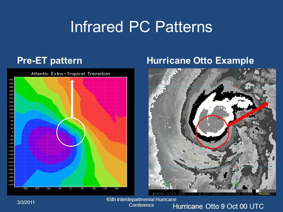 Infrared PC Patterns Pre-ET patternHurricane Otto Example Hurricane Otto 9 Oct 00 UTC 3/3/2011 65th Interdepartmental Hurricane Conference