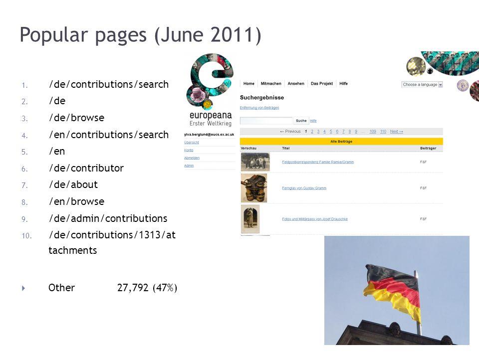 Popular pages (June 2011) 1. /de/contributions/search 2. /de 3. /de/browse 4. /en/contributions/search 5. /en 6. /de/contributor 7. /de/about 8. /en/b