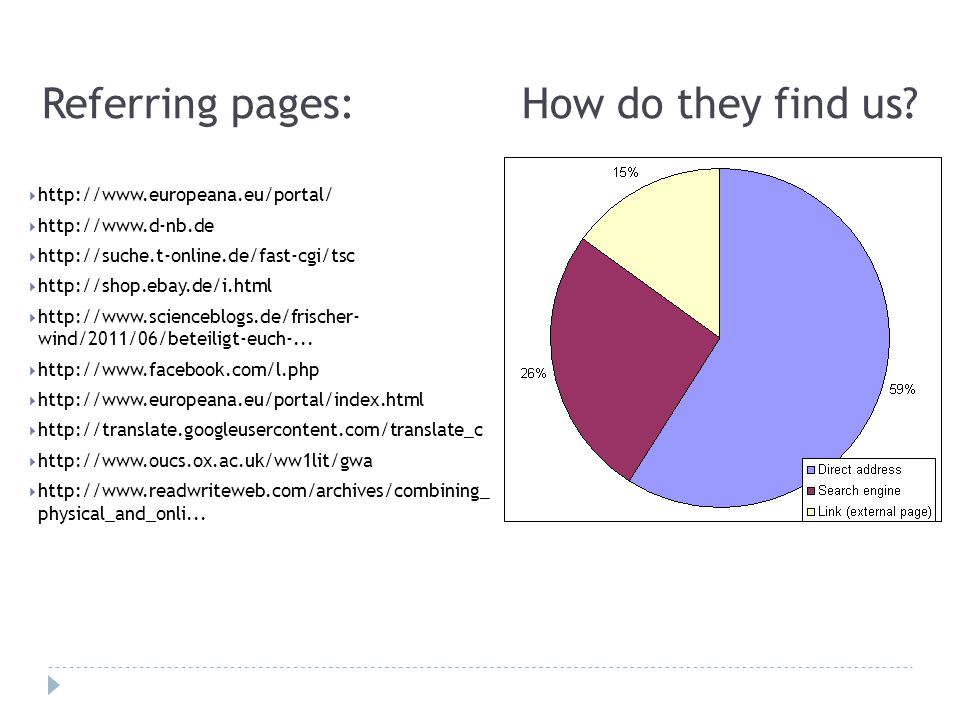 Referring pages: How do they find us.