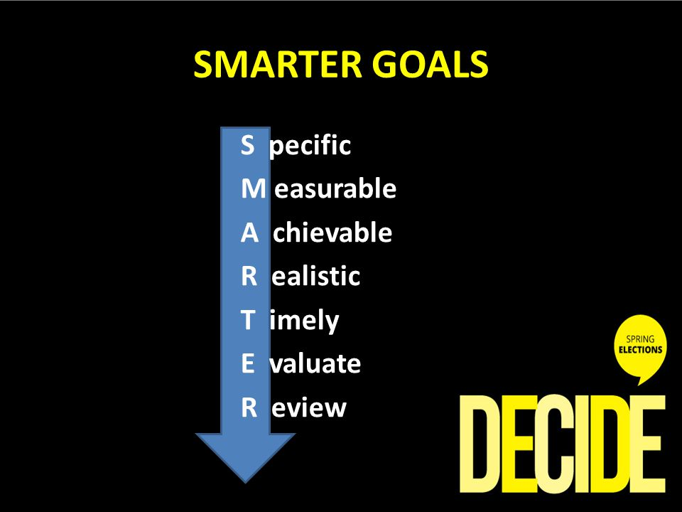 SMARTER GOALS S pecific M easurable A chievable R ealistic T imely E valuate R eview