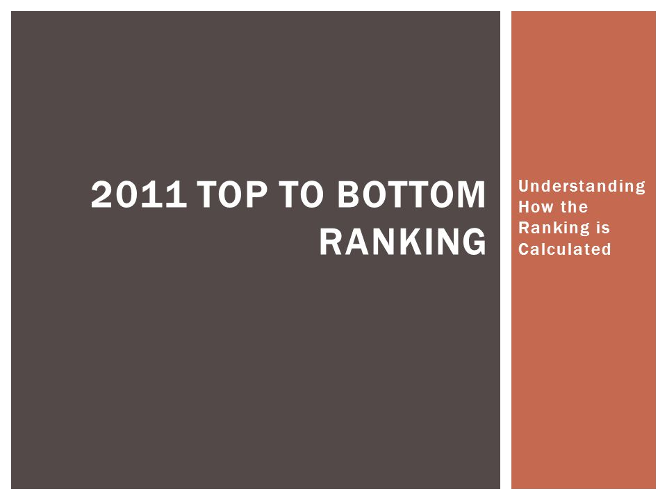 Understanding How the Ranking is Calculated 2011 TOP TO BOTTOM RANKING