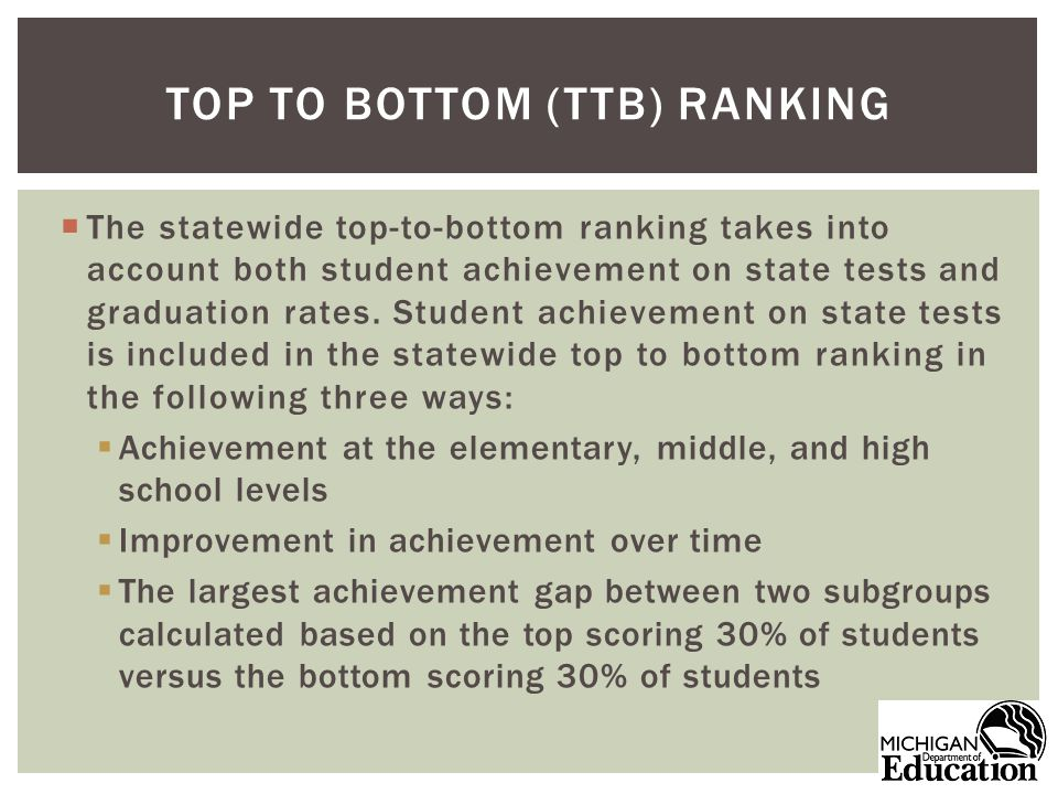 Calculating an overall ranking for a school without a graduation rate HOW IS THE TOP TO BOTTOM RANKING CALCULATED School Mathematics Std Index School Reading Std Index School Science Std Index School Social Studies Std Index School Writing Std Index Overall School Standardized Index 20 % Overall School Percentile Rank