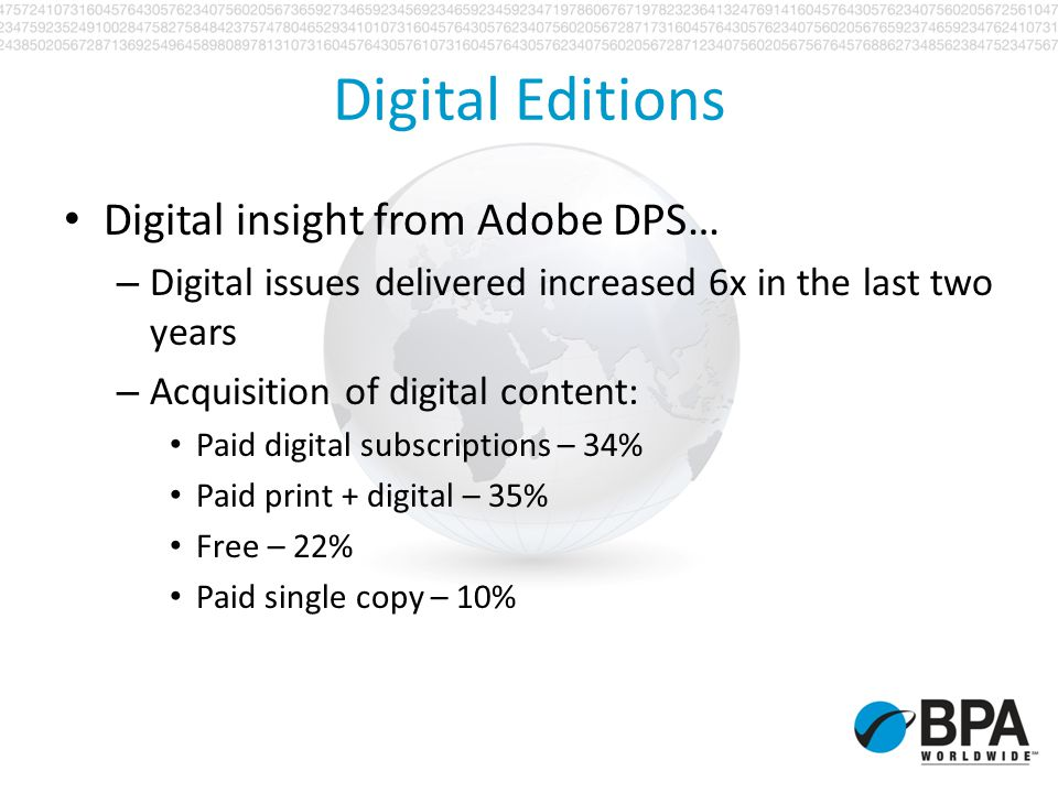 Digital Editions Digital insight from Adobe DPS… – Digital issues delivered increased 6x in the last two years – Acquisition of digital content: Paid