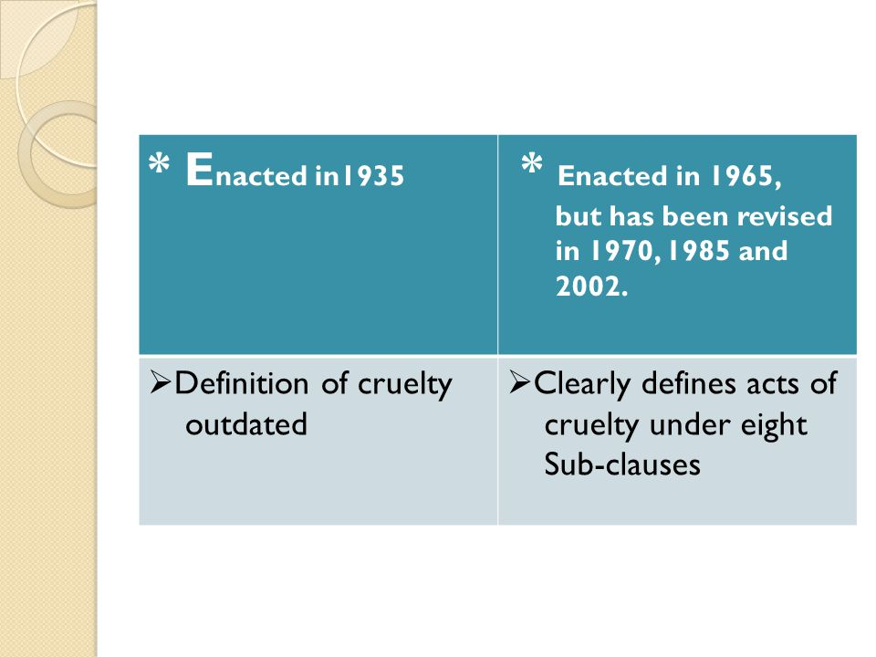* E nacted in1935 * Enacted in 1965, but has been revised in 1970, 1985 and 2002. Definition of cruelty outdated Clearly defines acts of cruelty under